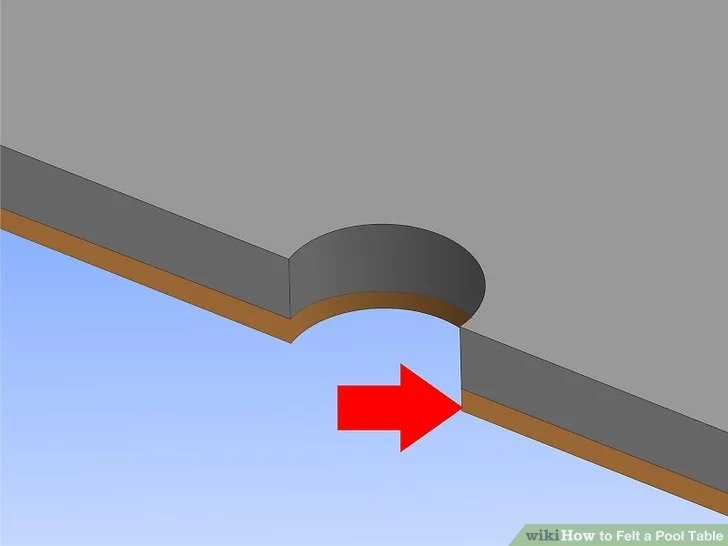 Use this method if there is a wooden or particle board backing